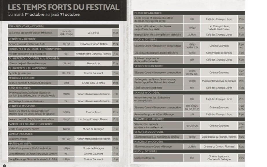 Le Festival Court Métrange draine chaque année un public de plus en plus large ...